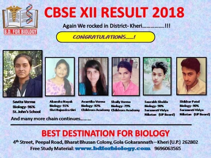 Result 2018 | www.bdforbiolgy.com | Best Destination for Biology